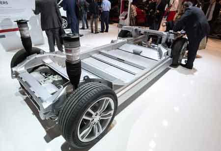How EV Batteries Contribute to Energy Reusability