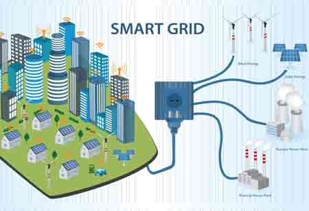 What are the Ongoing Developments at the Grid Edge?