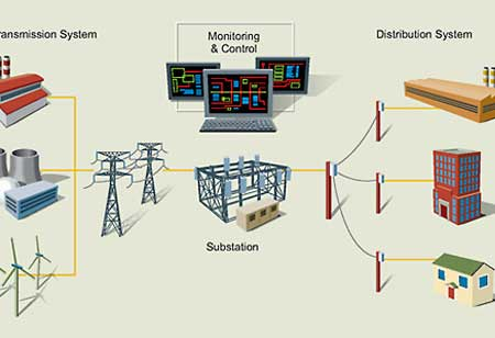 How Sensors Improve Transmission and Distribution Network Management