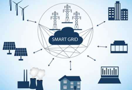 How Automation Increases Smart Grid Efficiencies?