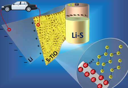 3 Benefits of Lithium-Sulfur Batteries