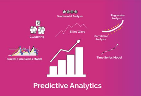 What Makes Predictive Analytics Vital for Utility Companies?