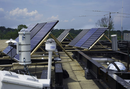 How Solar Analytics Optimizes Energy Consumption