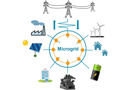3 Factors Boosting Microgrid's Efficiencies