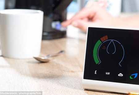 The Impact of Smart Electric Meters on Utilities and Consumers